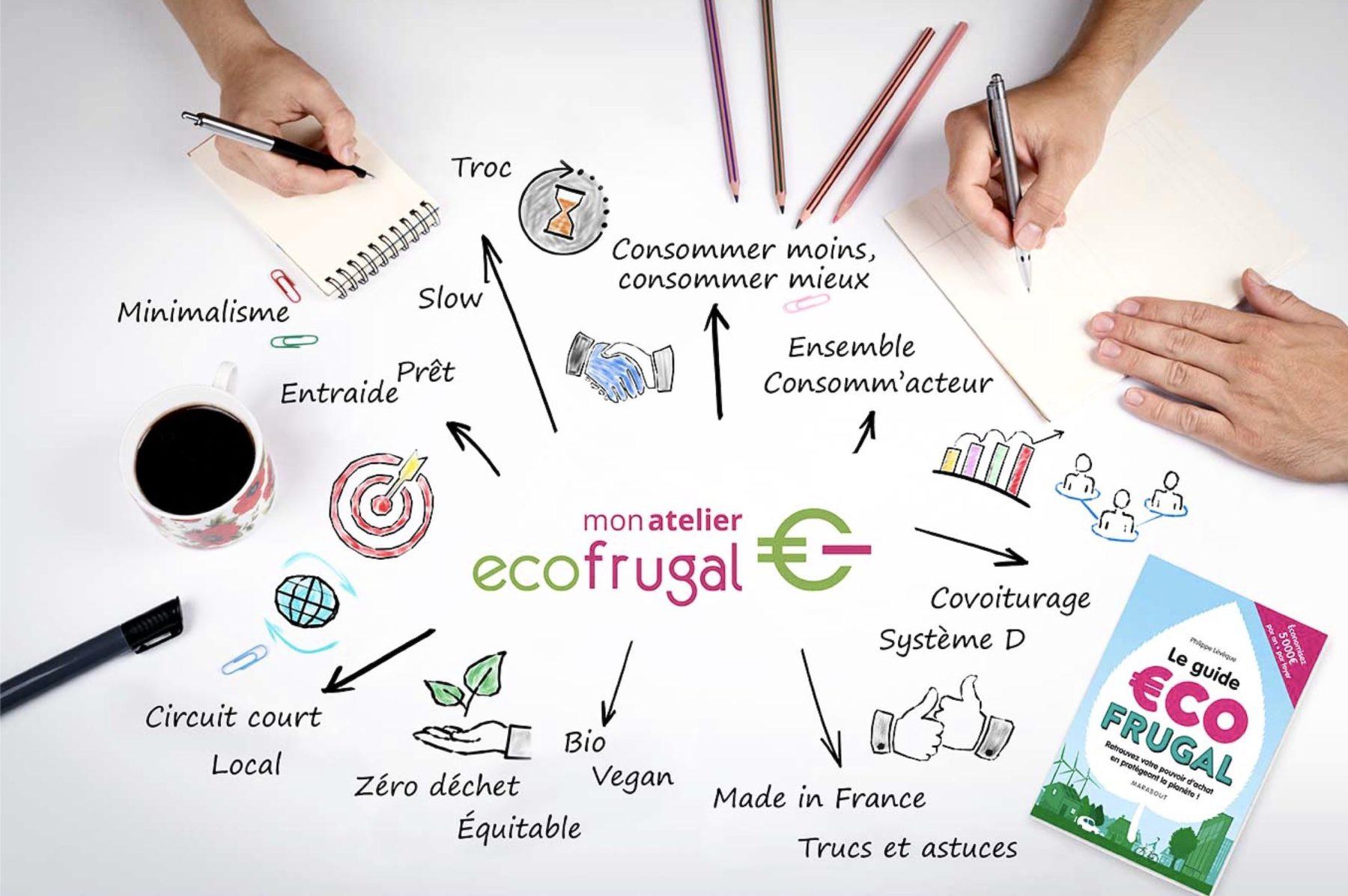 J'organise un atelier Ecofrugal